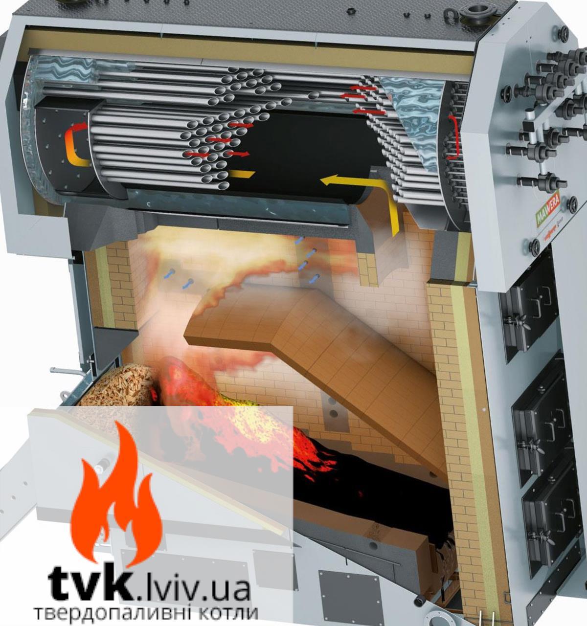 Українські твердопаливні котли ціни